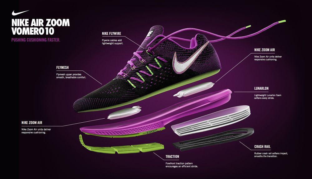 Nike S Fastest Running Sneakers Ever Nike Air Zoom Nike Nike Air