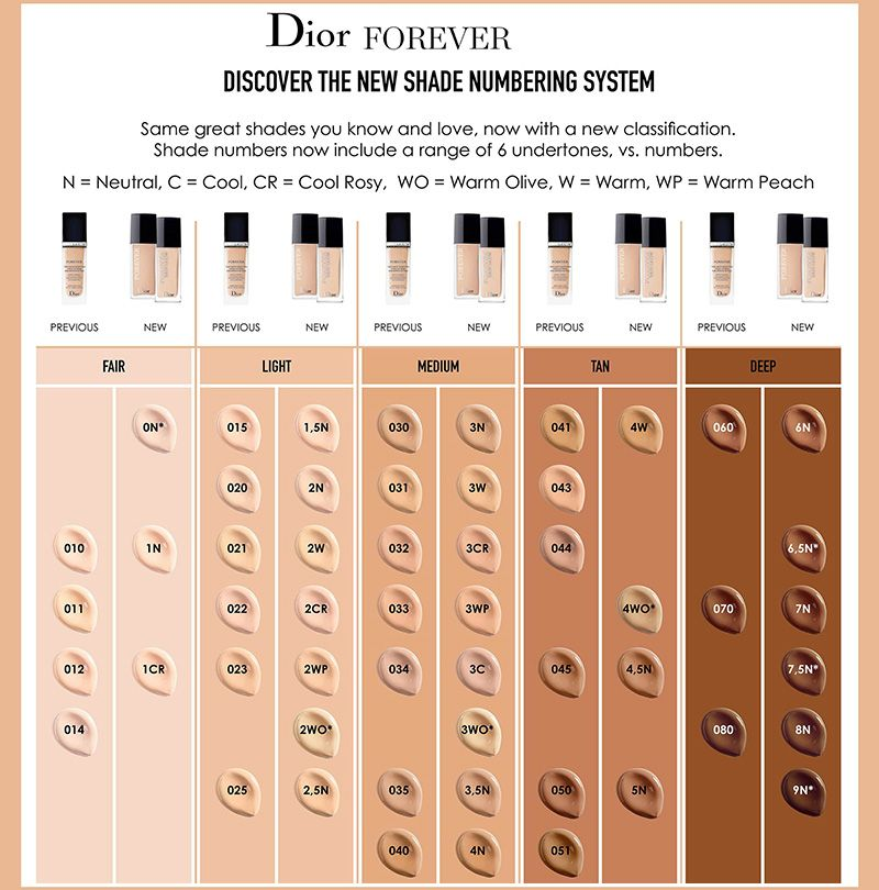 Dior Forever Skin Glow Forever Foundations Spring 2019 Beauty Trends And Latest Makeup Collections Chic Profile Dior Forever Forever Foundation Foundation Shades