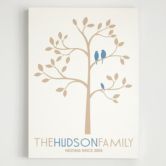 Personalized family tree wall art - from Red Envelope ...