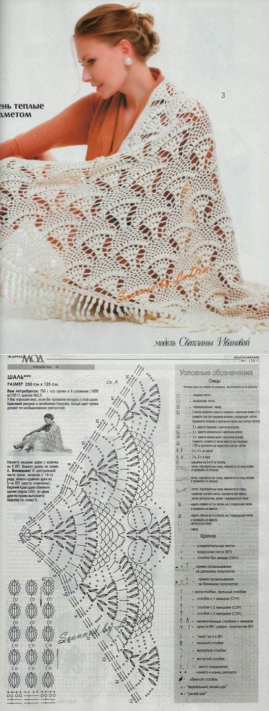Patrón chal triangular crochet | chal | Pinterest | Chal, Patrones y ...