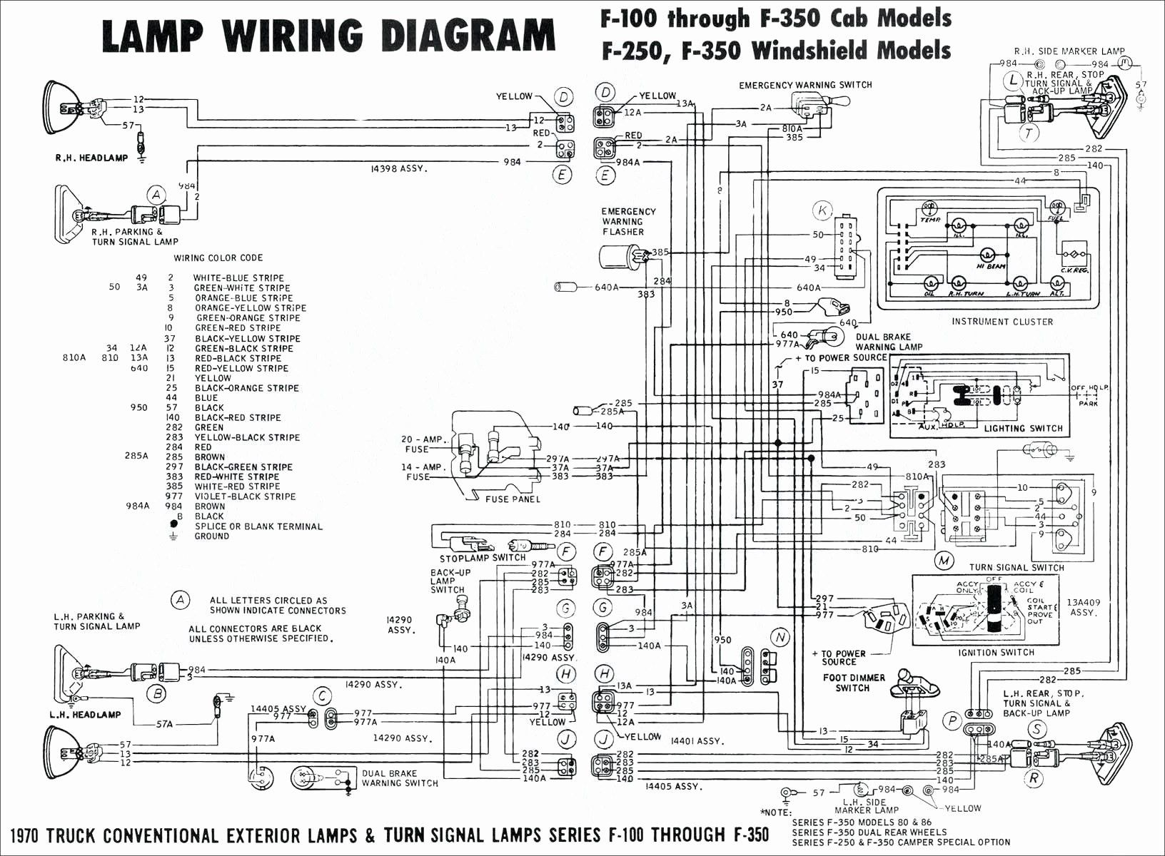 Inspirational Vespa Light Switch Wiring Diagram Diagrams