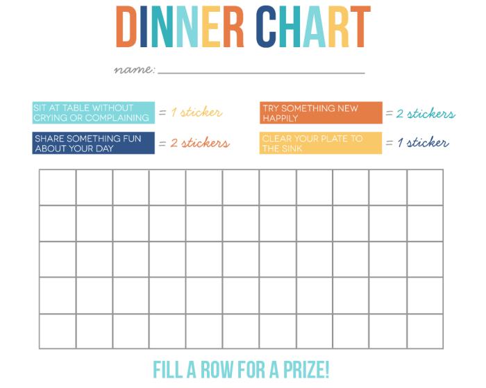 Dinnertime Chart Small Fry Reward Chart Kids Baby Food Chart Food Charts