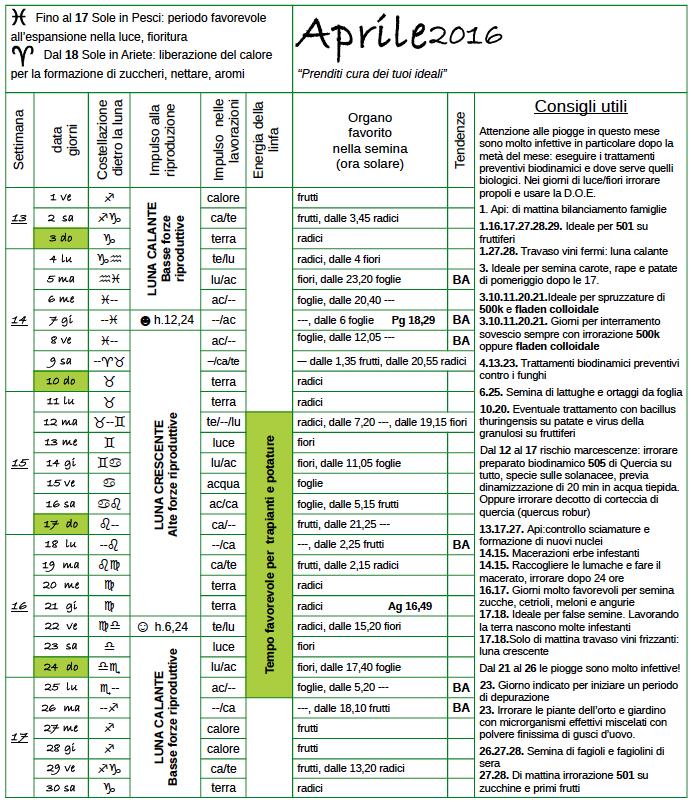 Favorito Il #Calendario #biodinamico di #APRILE ti aspetta sul mio blog  DC98