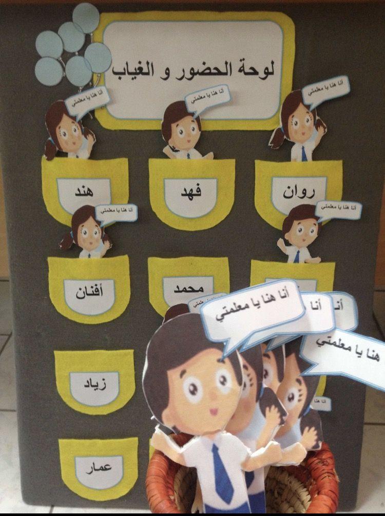 لوحة الحضور والغياب يقوم الطفل باختيار الشخصية على حسب جنسه ذكر أنثى ويضعها في الجيب الذي يحمل اسمه تعبيرا Arabic Kids Kids Education Preschool Activities