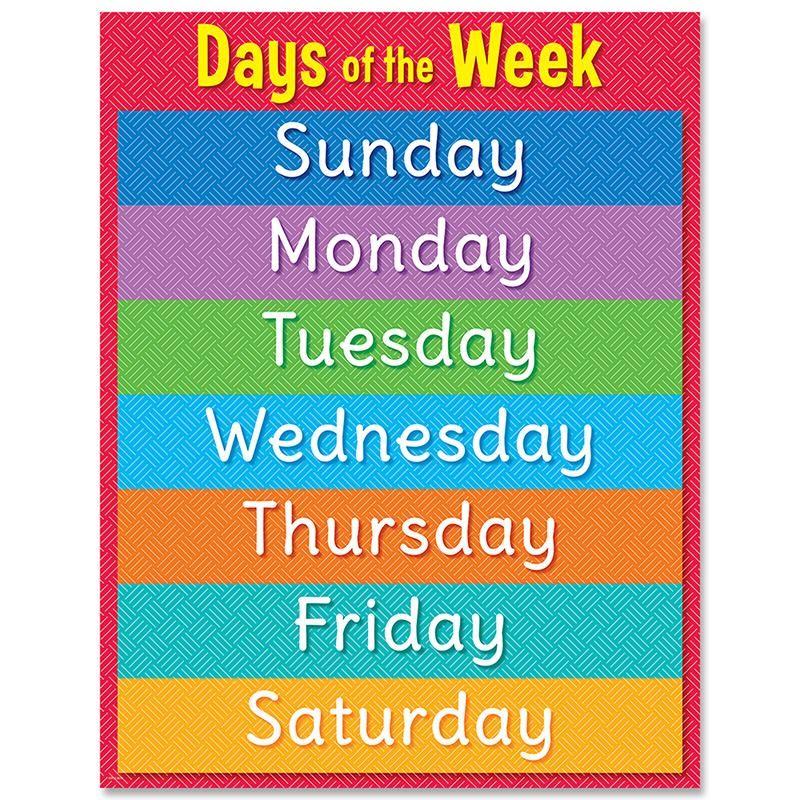 DAYS OF THE WEEK CHART | Classroom charts, Calendar ...