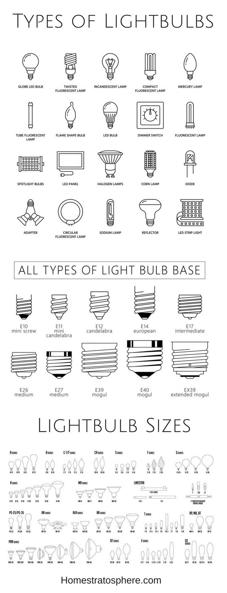 24 Different Types Of Table Lamps 2020 Buying Guide Lamp