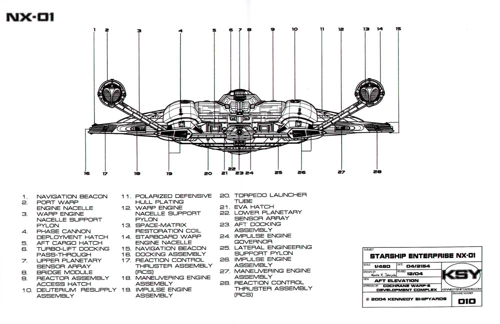 Pin By Newton E On Starfleet Ships