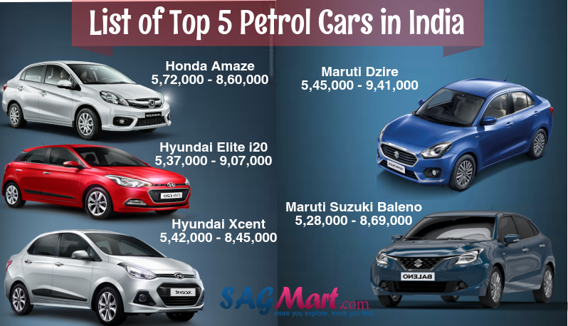 Find the best 5 cars models in India Under 10 Lakhs. And