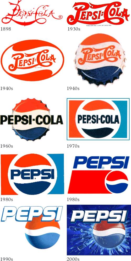 Pepsi tijekom osamdesetih i devedesetih godina dvadesetog stoljeća prošao.