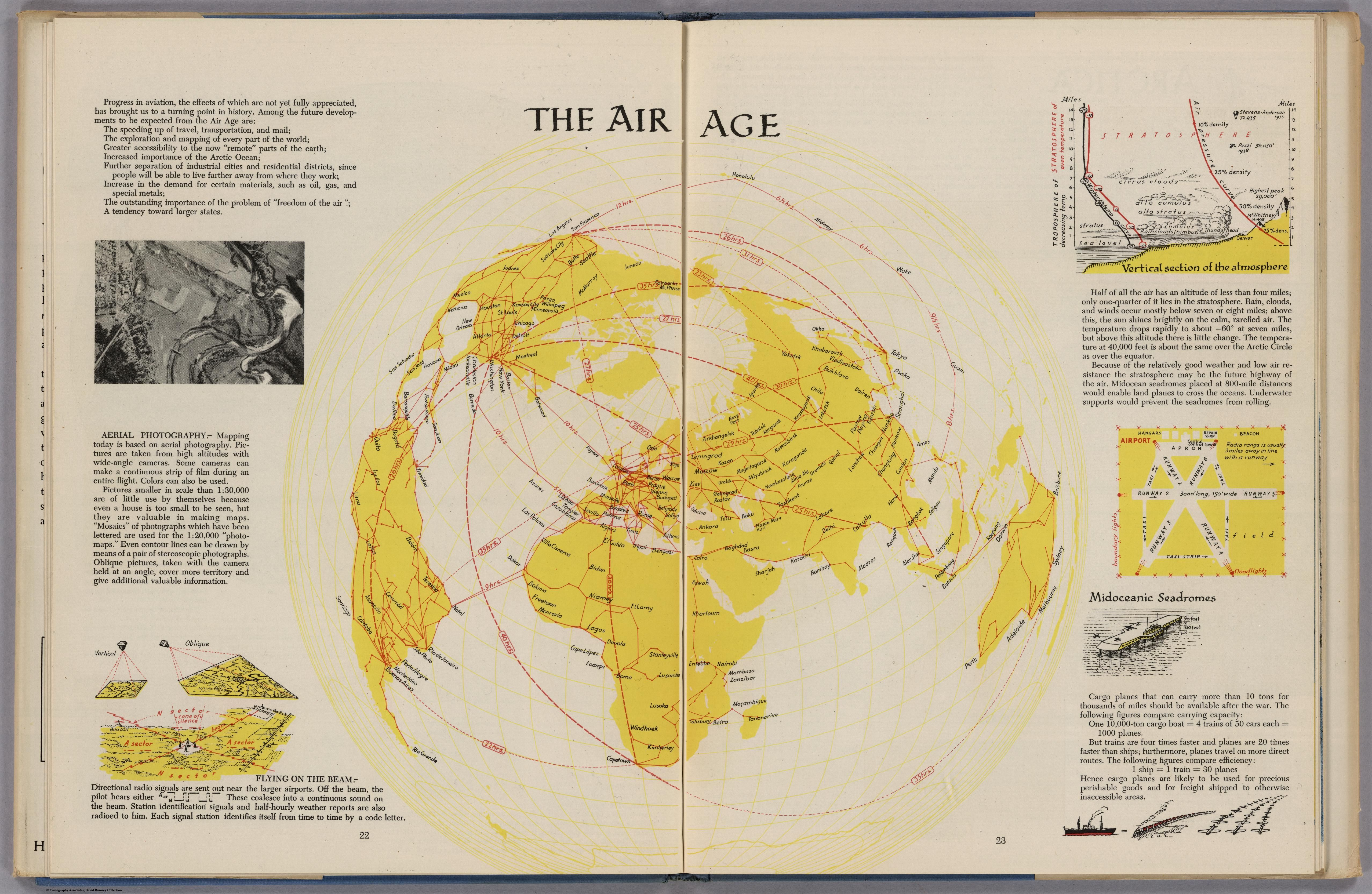 The Air Age The Airline Routes of the World, Showing