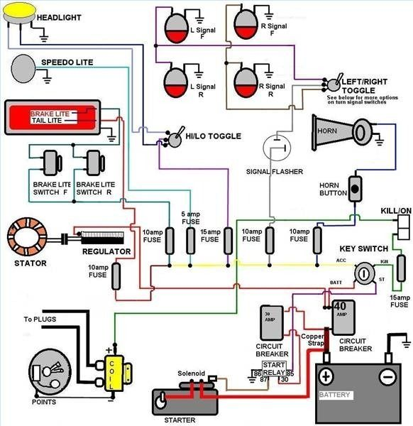 basic car wiring diagram  electrical wiring diagram