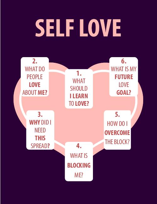 #selfdevelopment #tarotcards #selfdiscover #tetzagustin