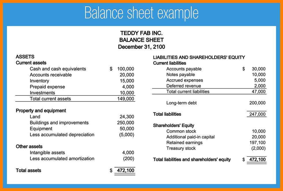 Example Budget Sheet   Balance sheet, Balance sheet ...