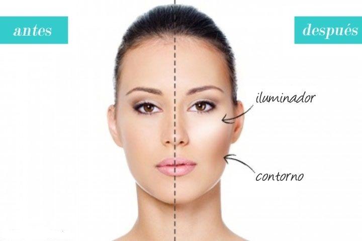 Aprende A Aplicar El Iluminador En Las Partes Correctas No Olvides Que Este Debe Ser Dos Tonos Más Claros Como Maquillarme Maquillaje De Belleza Tips Belleza