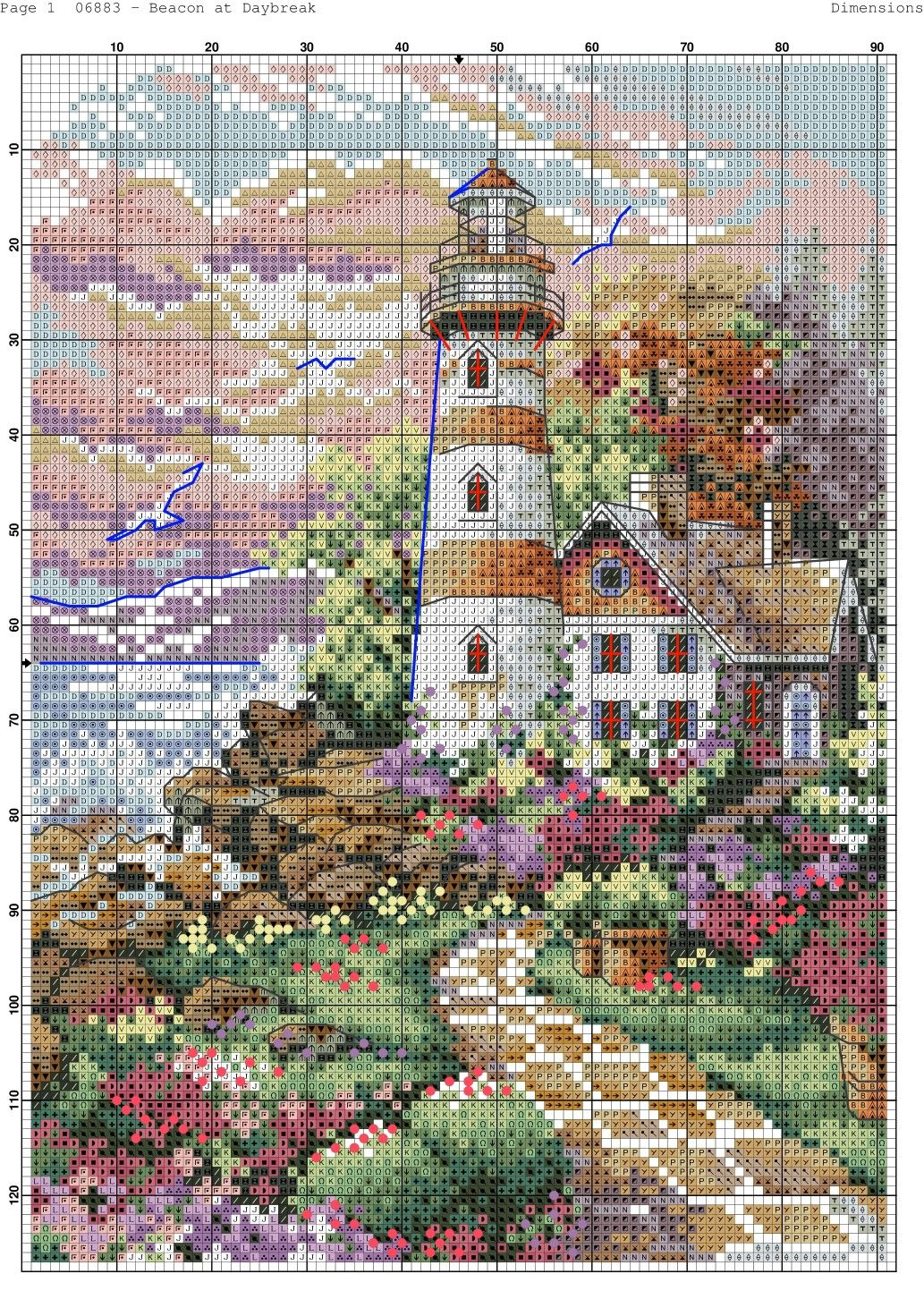 Lot of 2 Counted Cross Stitch Kits BEACON AT DAYBREAK~BEACON AT ROCKY POINT