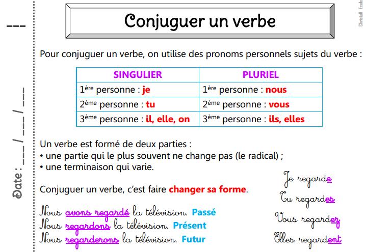 Mes traces écrites en conjugaison en CE1-CE2 - Christall'Ecole en 2020 | Ce1 ce2, Ce1, Conjugaison