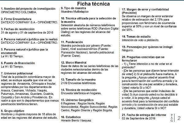 Encuesta del plebiscito por la paz para EL TIEMPO y W Radio - Proceso de paz…