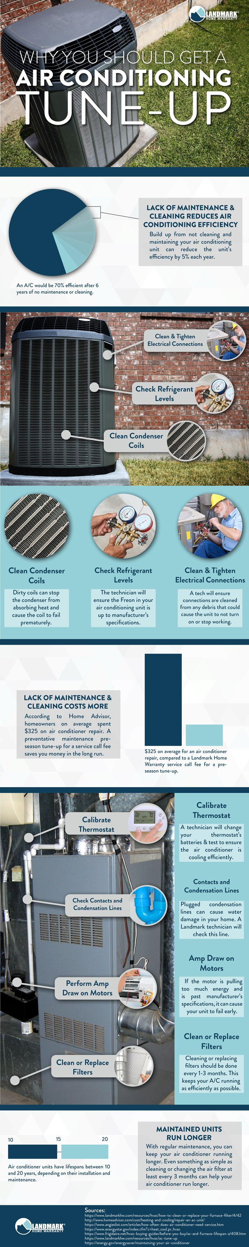 Things To Learn How To Do To Tune Up A C Refrigeration And Air Conditioning Air Conditioning Unit Air Conditioning