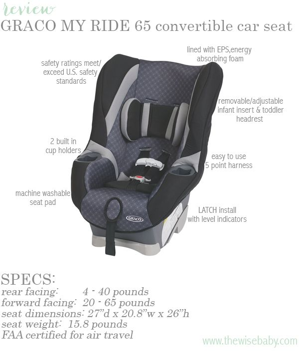 Graco My Ride 65 Review A Super Safe And Budget Friendly Convertible Car Seat Option