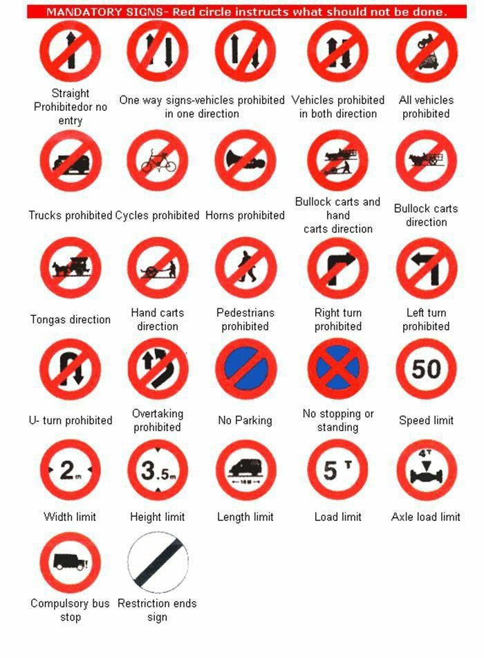Pin by Cassandra Packard on Traffic signs Driving signs