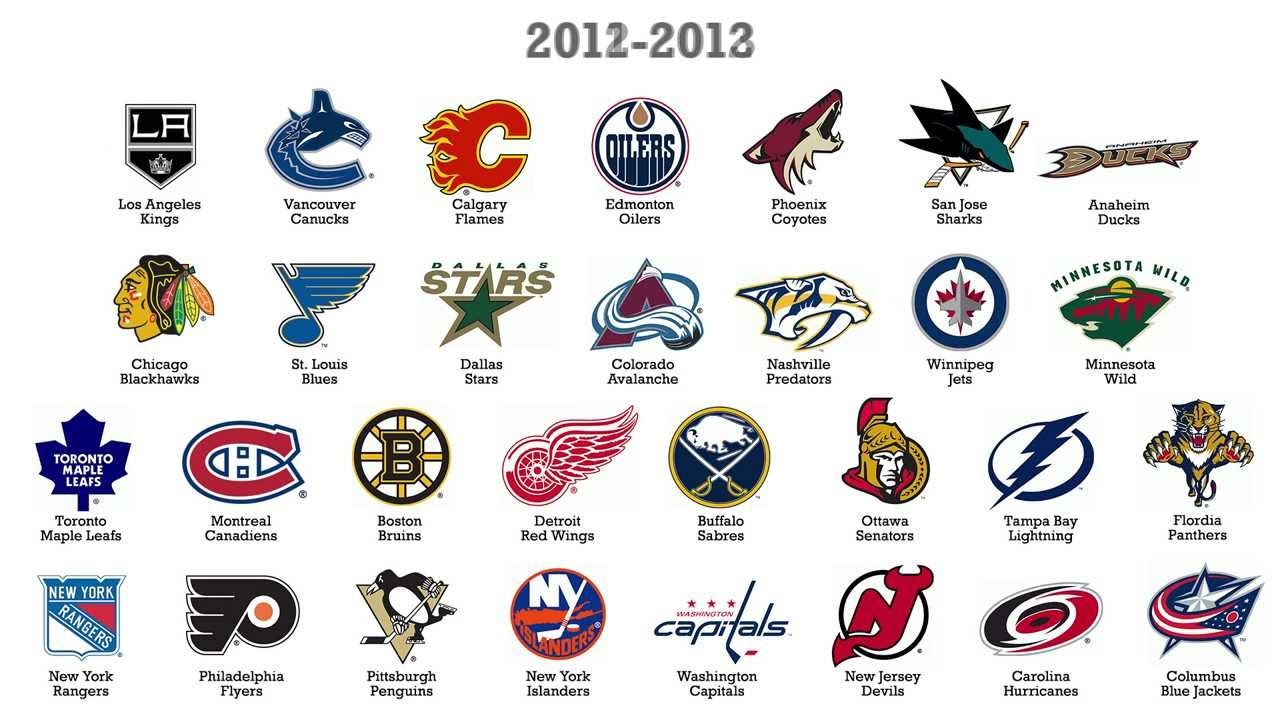 Every Nhl Team Logo By Year Nhl Logos Hockey Logos Nhl