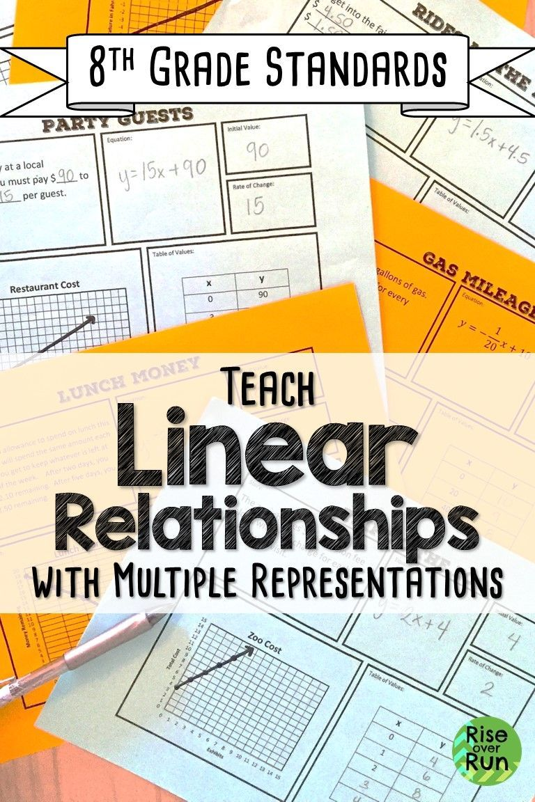 medium resolution of This resource really helped my 8th grade students understand linear  relationships. Each sheet …   Graphing linear equations