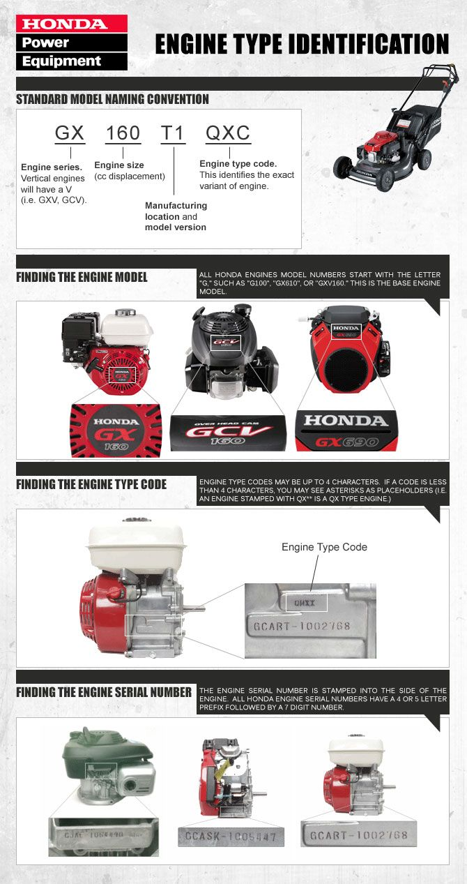 motor serial number lookup honda