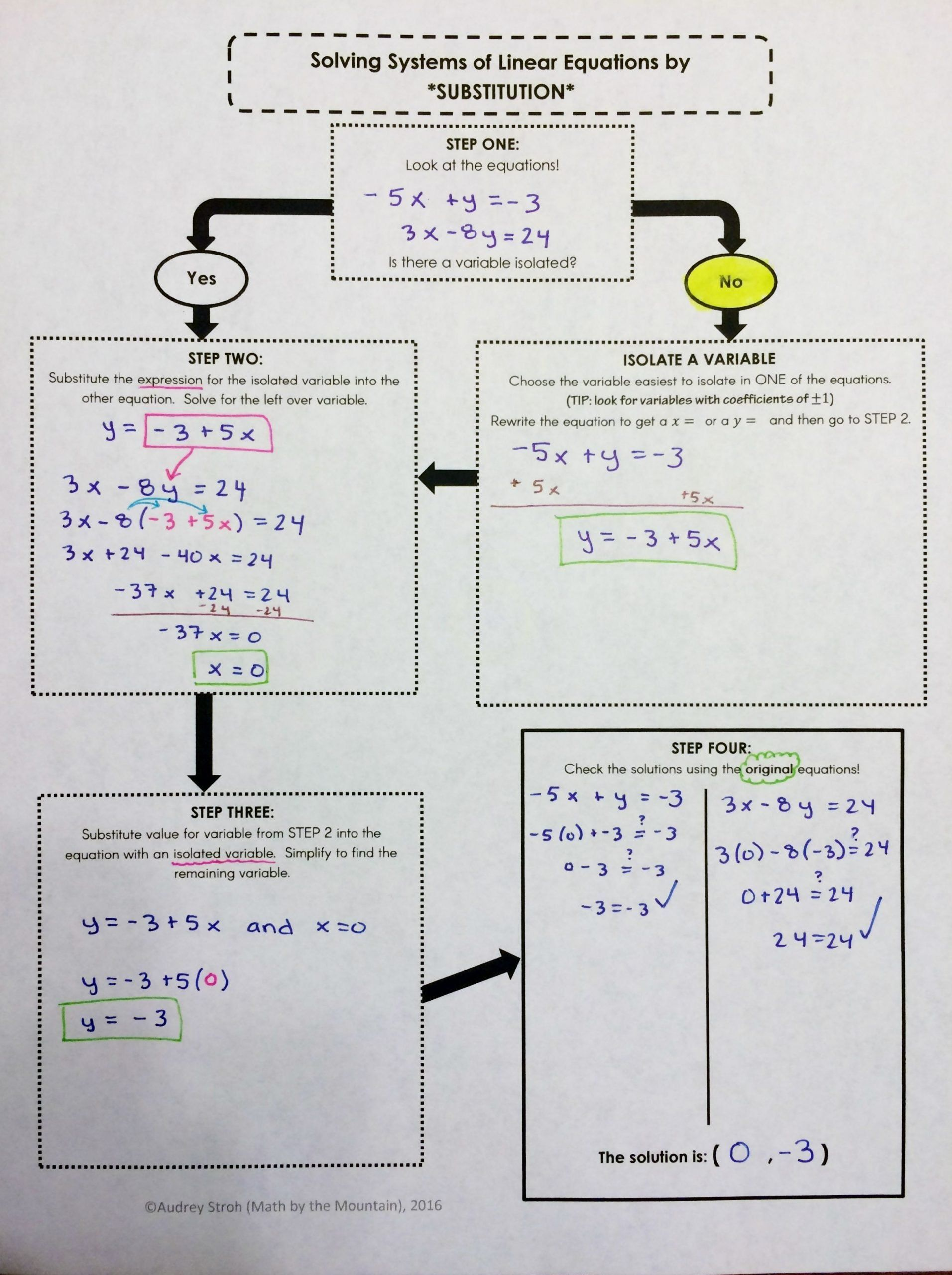 Substitution Method Worksheet Answers Solving Systems Of