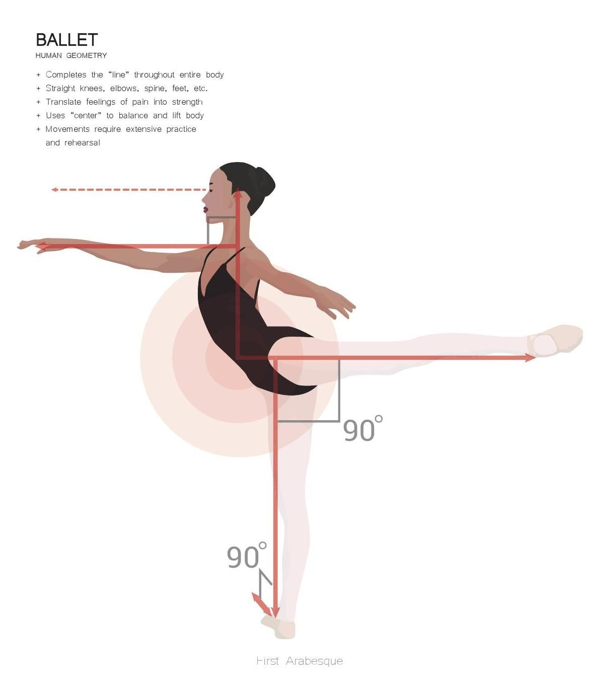 Dissertations - Dance - Research Guides at University of Oregon Libraries