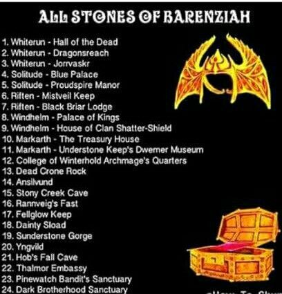 Stones Of Barenziah Map Stones of Barenziah locations  very useful. | Skyrim | Skyrim