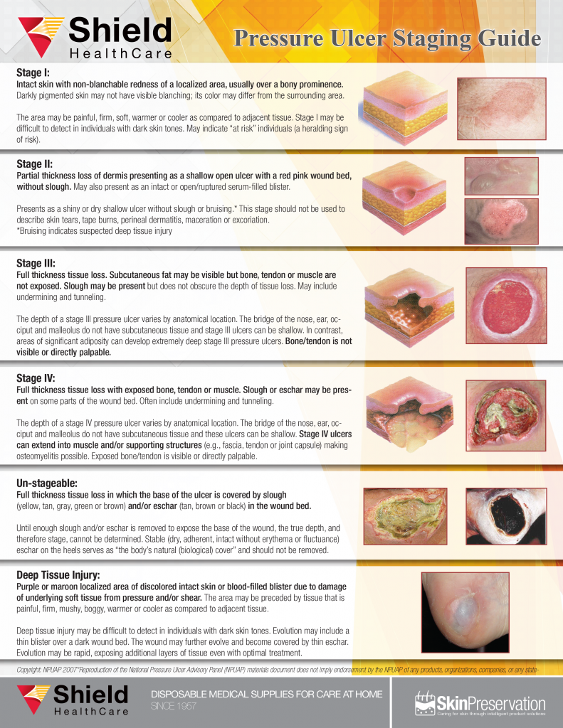 Pin on Wound care info