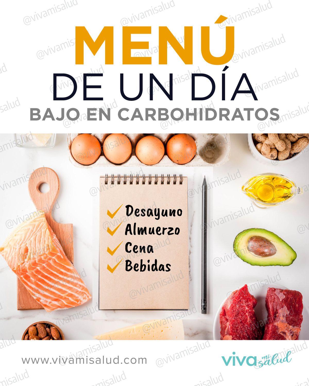Menú De Un Día Bajo En Carbohidratos Comidas Sin Carbohidratos Alimentos Bajos En Carbohidratos Desayuno Bajo En Carbohidratos