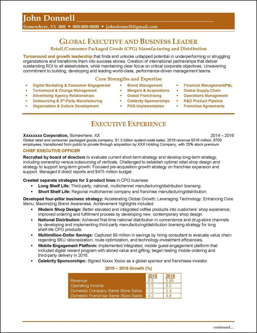 Global Executive Resume Cpg Manufacturing Distribution