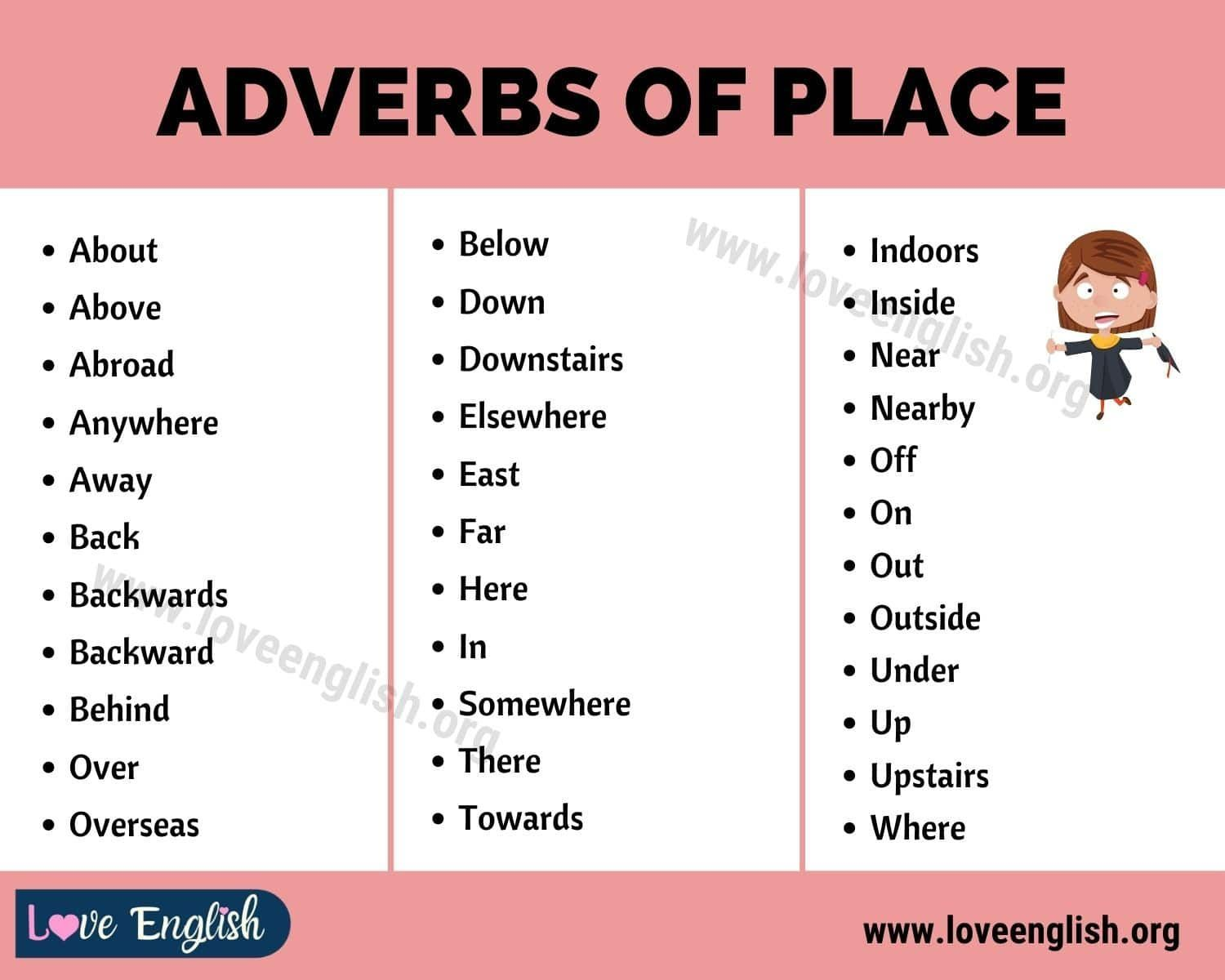 Adverbs Of Place 30 Useful Adverbs Of Place In English