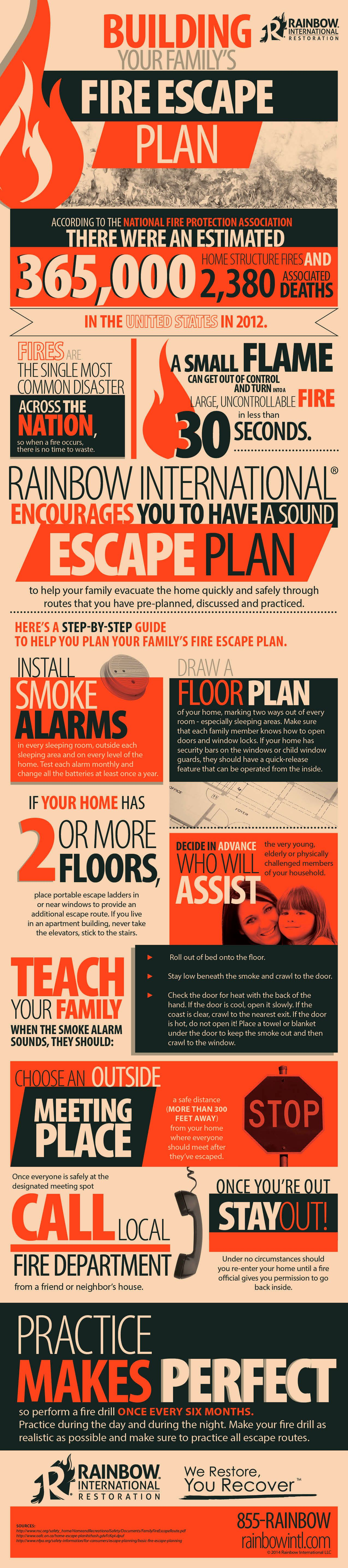 Prepare and Practice A Fire Escape Plan Fire escape