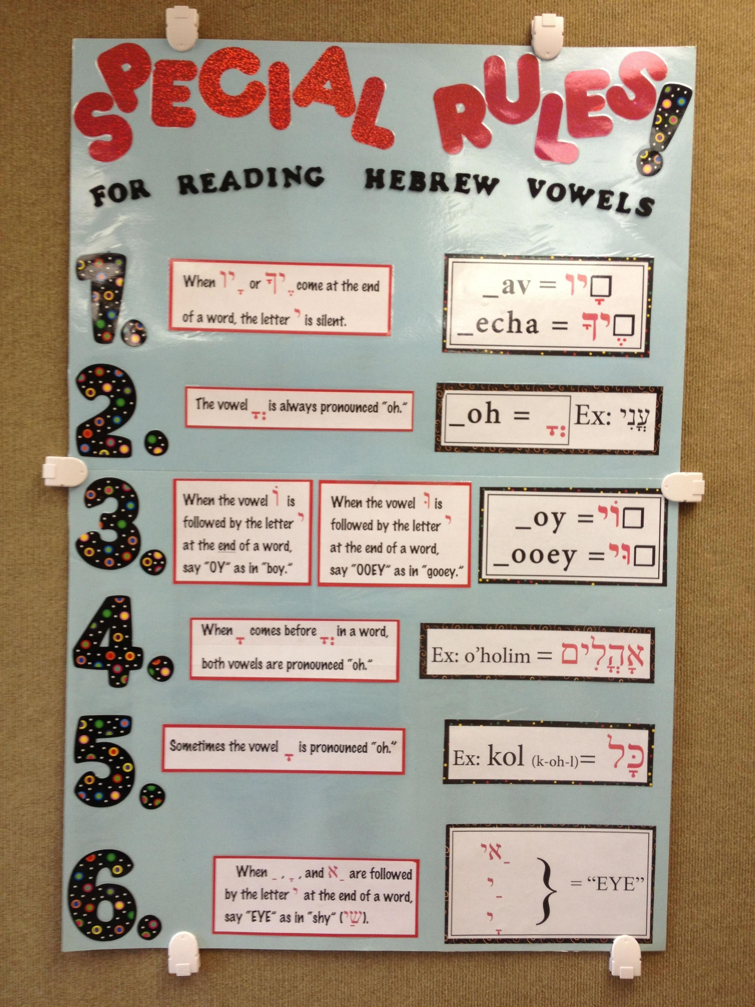 Great Poster For Describing Hebrew Decoding Exceptions