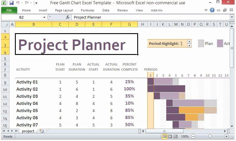Project Plan Powerpoint Template Fresh Free Gantt Chart Excel