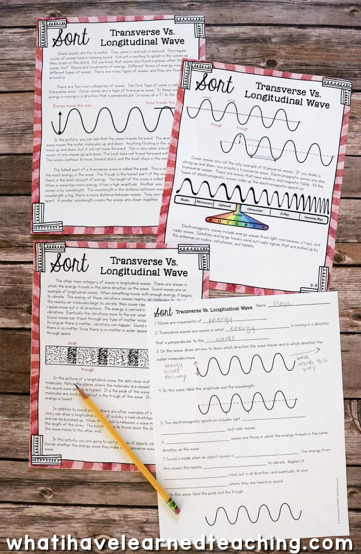 Making Waves Sound Wave Properties Fourth Grade Science Stations Science Stations Fourth Grade Science 4th Grade Science
