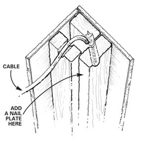 how to rough in electrical wiring home diy electrical Wiring a New House do it yourself guide with professional techniques for a safe wiring job