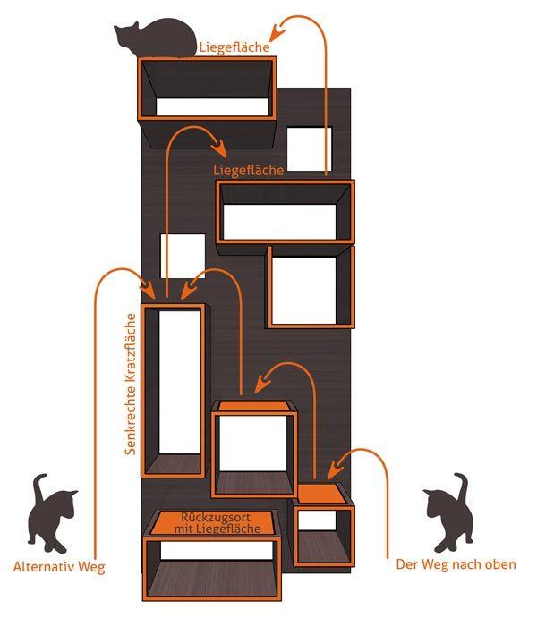 designer katzenbaum exklusive kratzb ume reading cat m bel cat pinterest. Black Bedroom Furniture Sets. Home Design Ideas