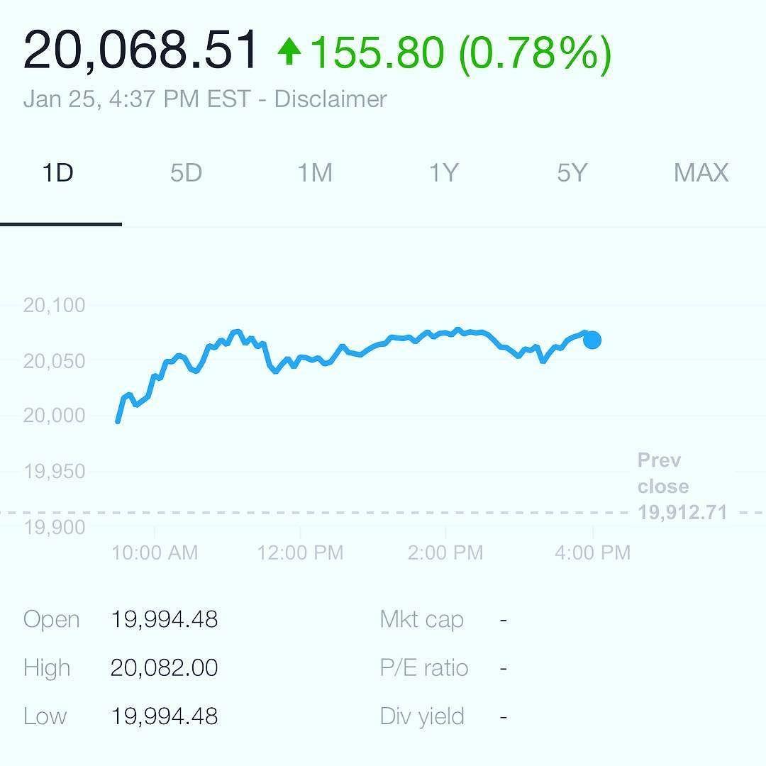Dow 120 year journey breaks 20k mark dow market future