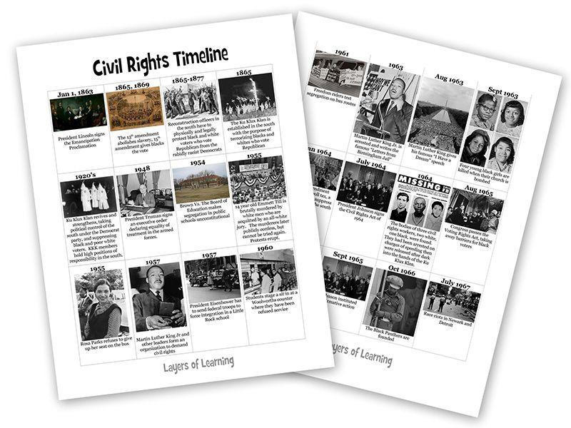 Civil Rights Movement Timeline Free Printables Civil