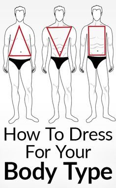 Body Shape & Men's Style - How To Dress For Your Body Type #howtowear