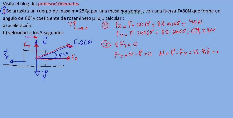 ejercicios de fuerza de rozamiento dinamico