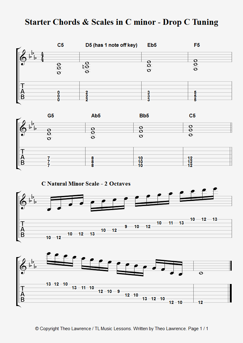 Starter Chords Scales In C Minor Drop C Tuning Guitar Lessons