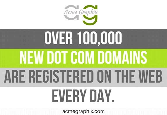 Book Your Domain Now HttpWwwAcmegraphixComRequestQuote