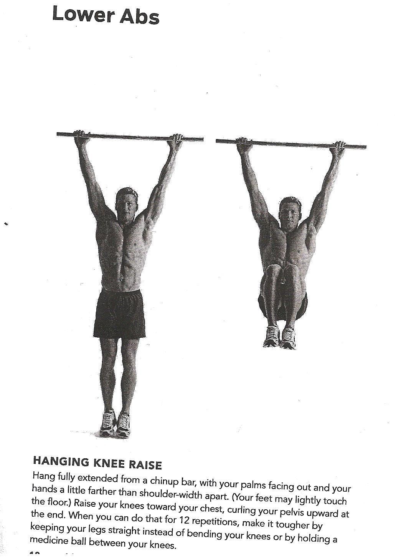 Hanging knee raises with medicine ball - Hanging Knee Raise