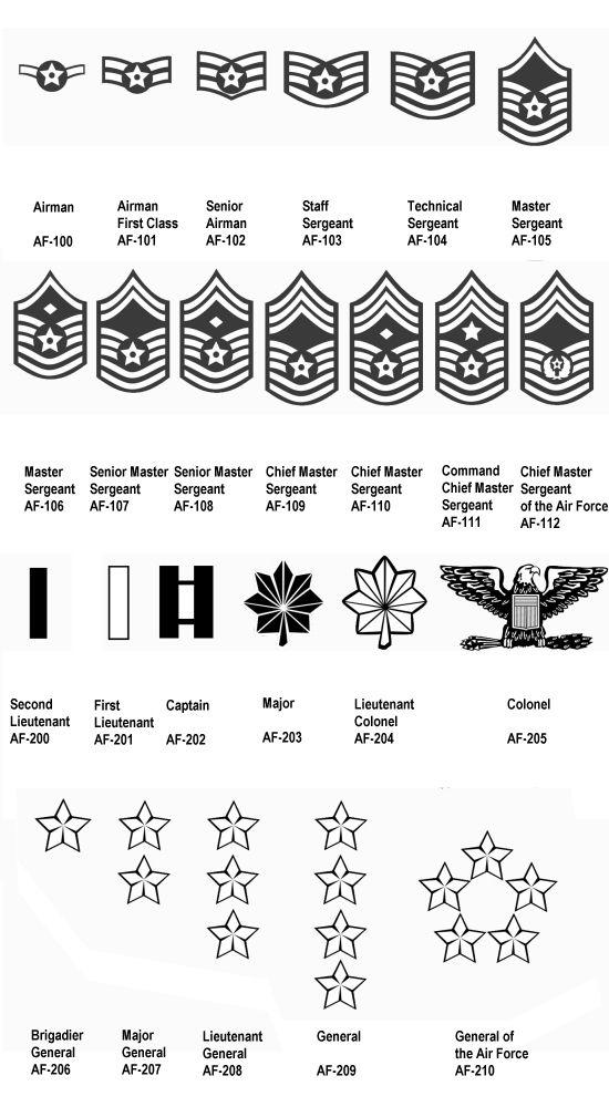 insigniaairforce.jpg (550×1000) Laser engraved gifts