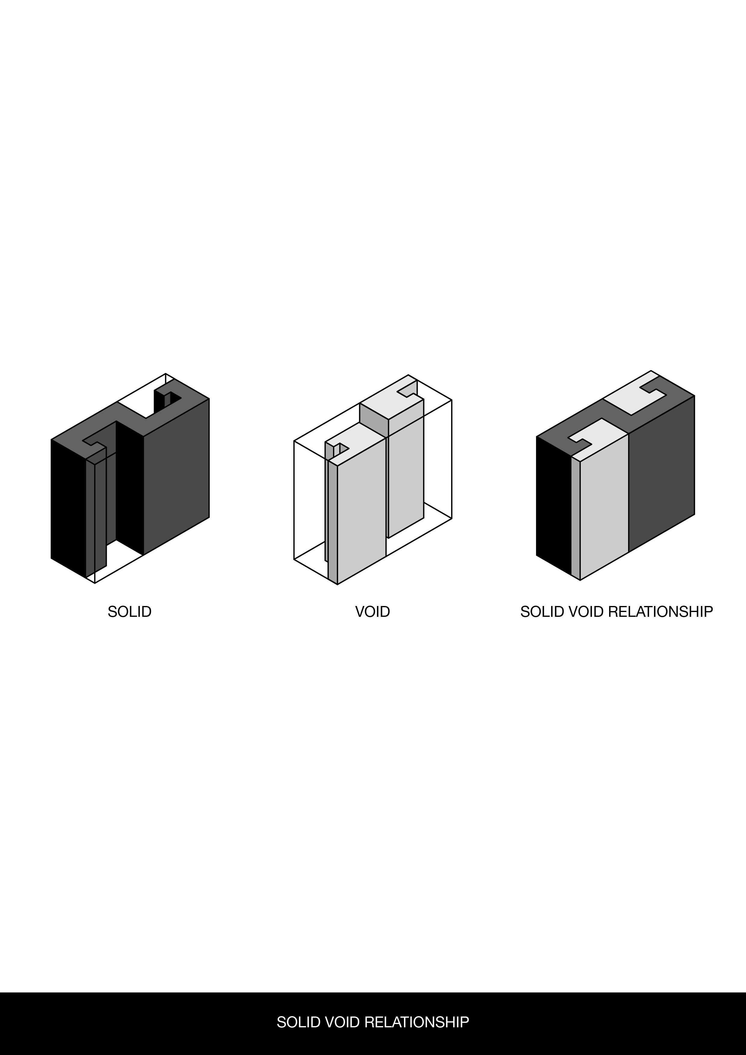Solid and void diagram diagrams pinterest concept for Solid void theory architecture