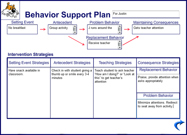 ece 201 behavioral support plans Ece 201 introduction to early childhood behavior management - entire course  ece 201 introduction to early childhood behavior  behavioral support plans.